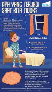 Apa Yang Terjadi Saat Kita Tidur